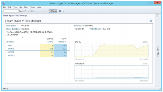 Figure 1. Veeam Task Manager for Hyper-V